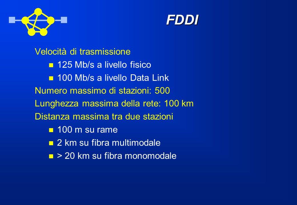 FDDI Velocità di trasmissione 125 Mb/s a livello fisico 100 Mb/s a livello Data Link Numero massimo di stazioni: 500 Lunghezza massima della rete: 100