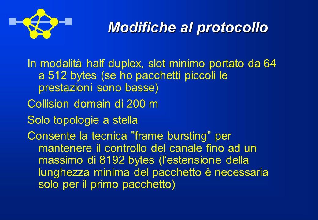 Modifiche al protocollo In modalità half duplex, slot minimo portato da 64 a 512 bytes (se ho pacchetti piccoli le prestazioni sono basse) Collision d