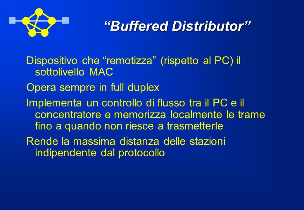 Buffered Distributor Dispositivo che remotizza (rispetto al PC) il sottolivello MAC Opera sempre in full duplex Implementa un controllo di flusso tra