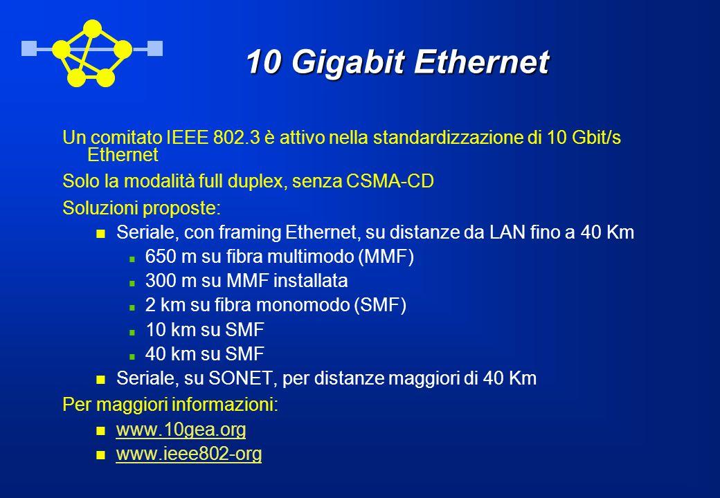 10 Gigabit Ethernet Un comitato IEEE 802.3 è attivo nella standardizzazione di 10 Gbit/s Ethernet Solo la modalità full duplex, senza CSMA-CD Soluzion
