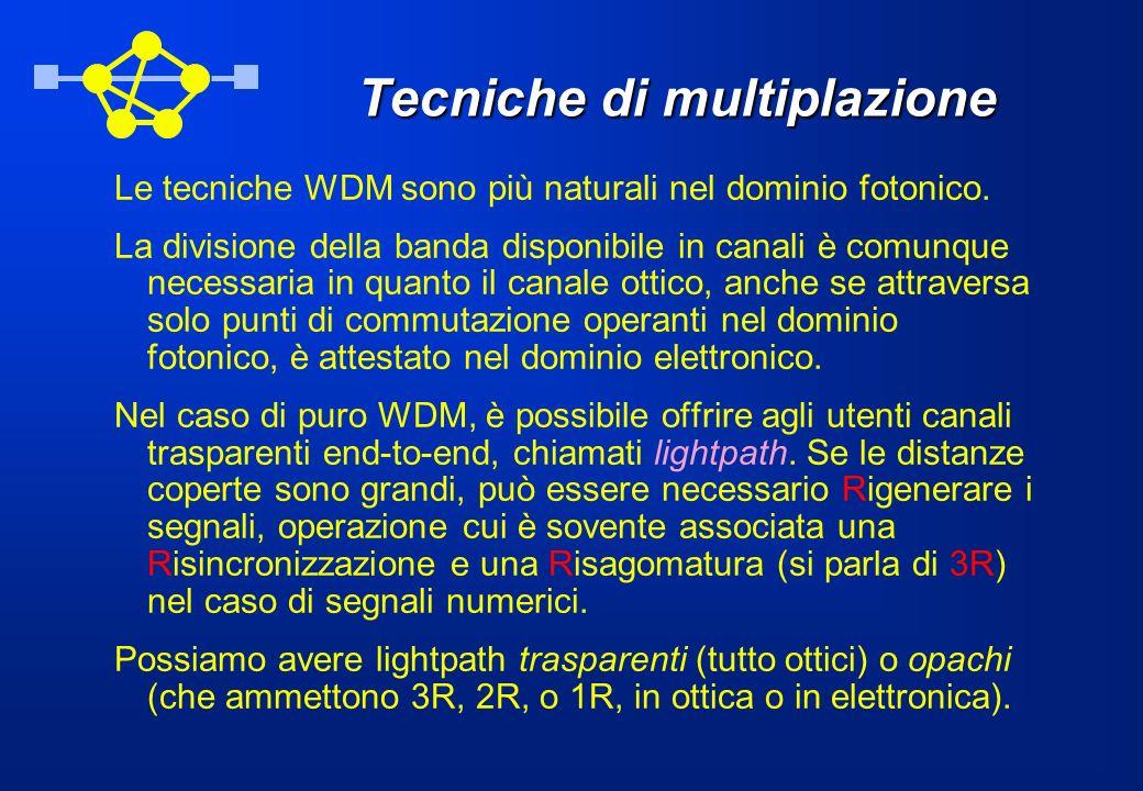 Tecniche di multiplazione Le tecniche WDM sono più naturali nel dominio fotonico. La divisione della banda disponibile in canali è comunque necessaria