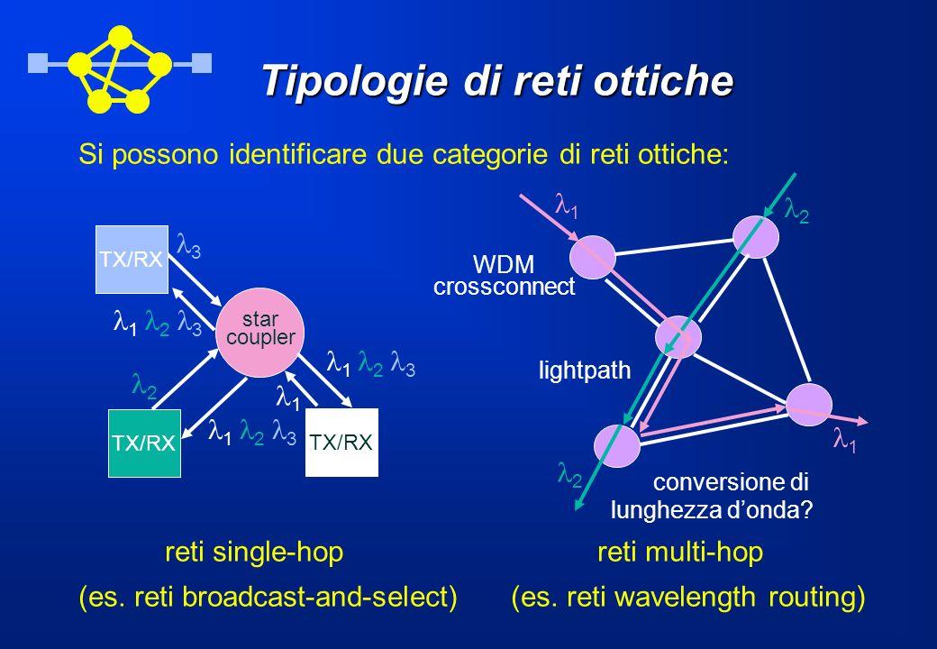 Tipologie di reti ottiche Si possono identificare due categorie di reti ottiche: conversione di lunghezza donda? reti single-hopreti multi-hop (es. re