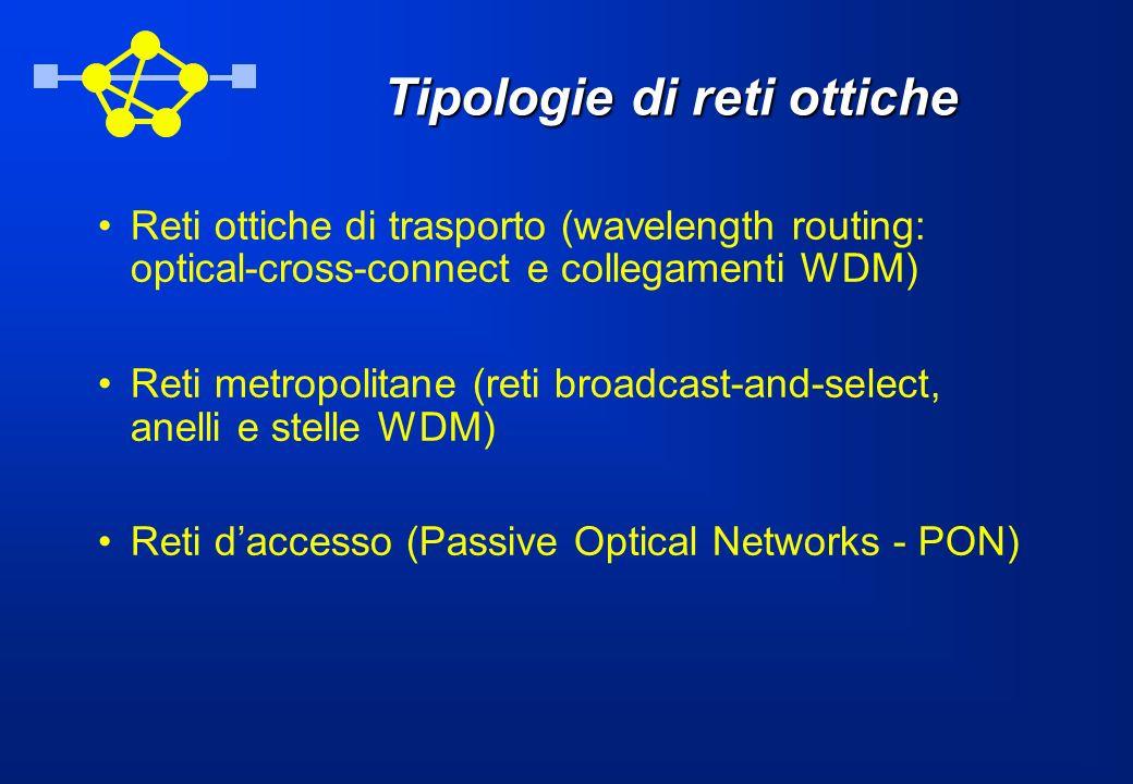 Tipologie di reti ottiche Reti ottiche di trasporto (wavelength routing: optical-cross-connect e collegamenti WDM) Reti metropolitane (reti broadcast-