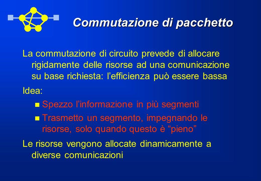 Commutazione di pacchetto La commutazione di circuito prevede di allocare rigidamente delle risorse ad una comunicazione su base richiesta: lefficienz