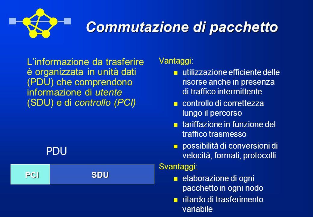 Commutazione di pacchetto Linformazione da trasferire è organizzata in unità dati (PDU) che comprendono informazione di utente (SDU) e di controllo (P