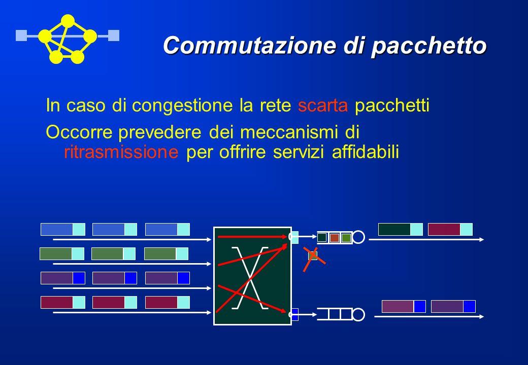 Commutazione di pacchetto In caso di congestione la rete scarta pacchetti Occorre prevedere dei meccanismi di ritrasmissione per offrire servizi affid