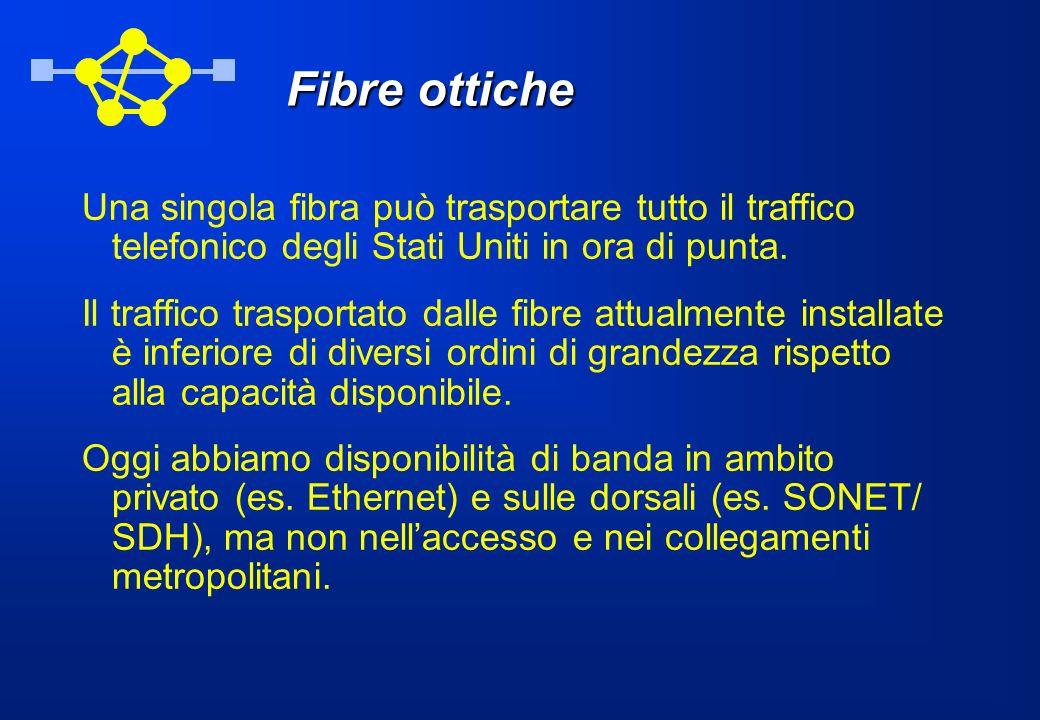 Fibre ottiche Una singola fibra può trasportare tutto il traffico telefonico degli Stati Uniti in ora di punta. Il traffico trasportato dalle fibre at
