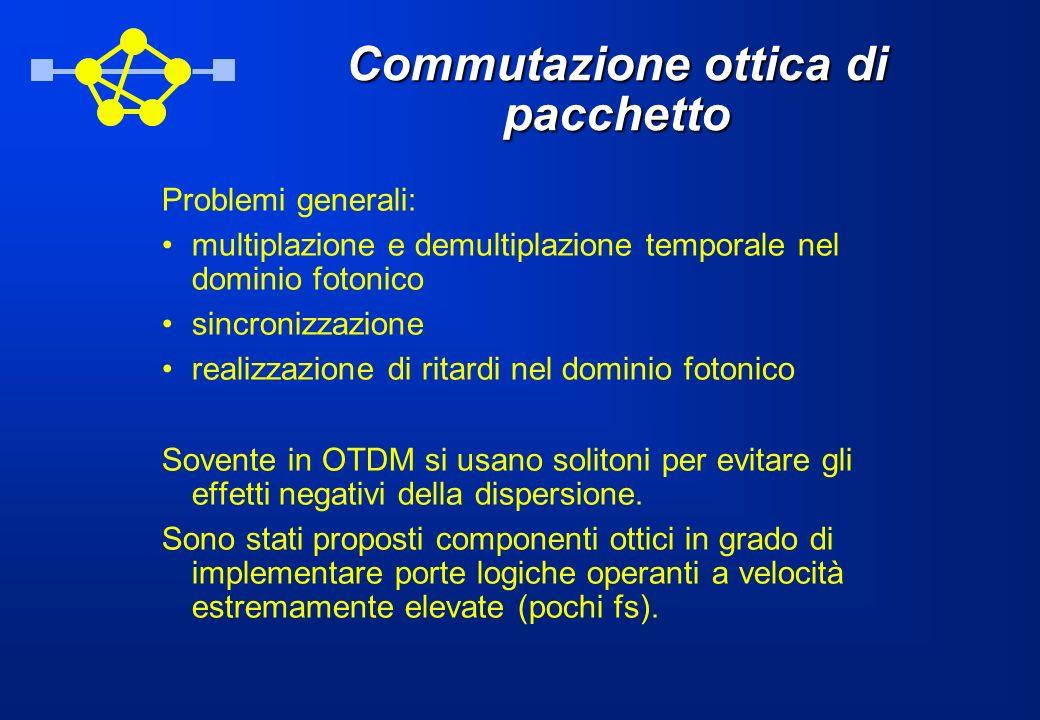 Commutazione ottica di pacchetto Problemi generali: multiplazione e demultiplazione temporale nel dominio fotonico sincronizzazione realizzazione di r