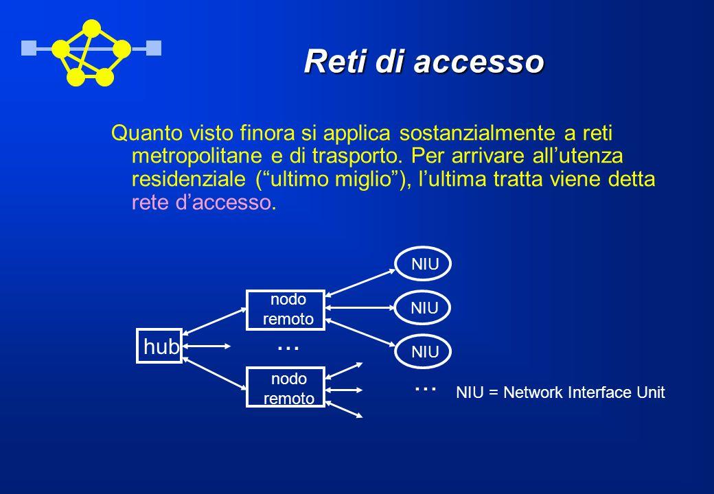 Reti di accesso Quanto visto finora si applica sostanzialmente a reti metropolitane e di trasporto. Per arrivare allutenza residenziale (ultimo miglio