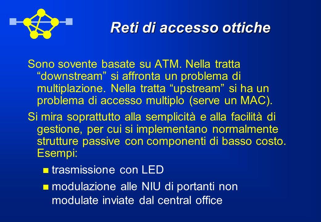 Broadband Passive Optical Networks (BPON) Sono in corso di definizione standard per reti daccesso ottiche: ITU-T G.983.1strato fisico ITU-T G.983.2gestione e controllo ITU-T G.983.3estensioni WDM ITU-T G.983.dbaallocazioni dinamiche di banda ITU-T G.983.suraffidabilità http://www.fsanet.net/ E attivo un gruppo di lavoro IEEE 802.3ah per Ethernet in the First Mile: http://grouper.ieee.org/groups/802/3/efm/