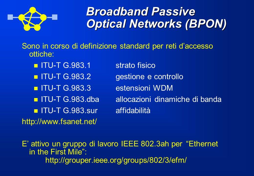 Broadband Passive Optical Networks (BPON) Sono in corso di definizione standard per reti daccesso ottiche: ITU-T G.983.1strato fisico ITU-T G.983.2ges