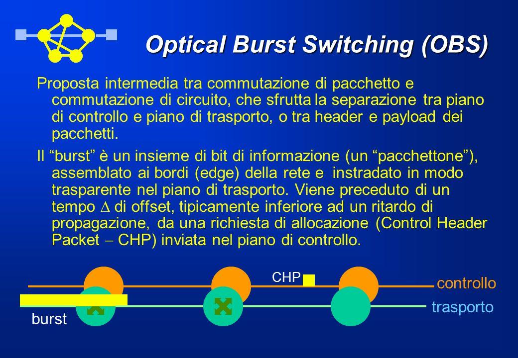 Optical Burst Switching (OBS) Proposta intermedia tra commutazione di pacchetto e commutazione di circuito, che sfrutta la separazione tra piano di controllo e piano di trasporto, o tra header e payload dei pacchetti.