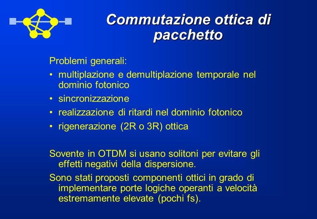 Commutazione ottica di pacchetto Problemi generali: multiplazione e demultiplazione temporale nel dominio fotonico sincronizzazione realizzazione di ritardi nel dominio fotonico rigenerazione (2R o 3R) ottica Sovente in OTDM si usano solitoni per evitare gli effetti negativi della dispersione.