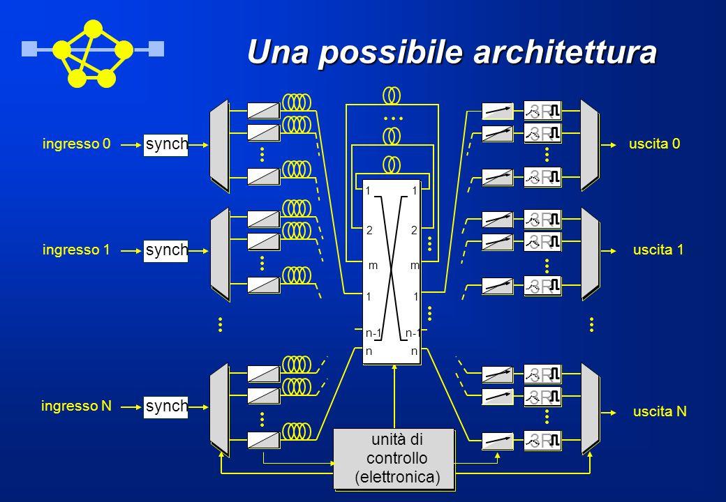 Una possibile architettura