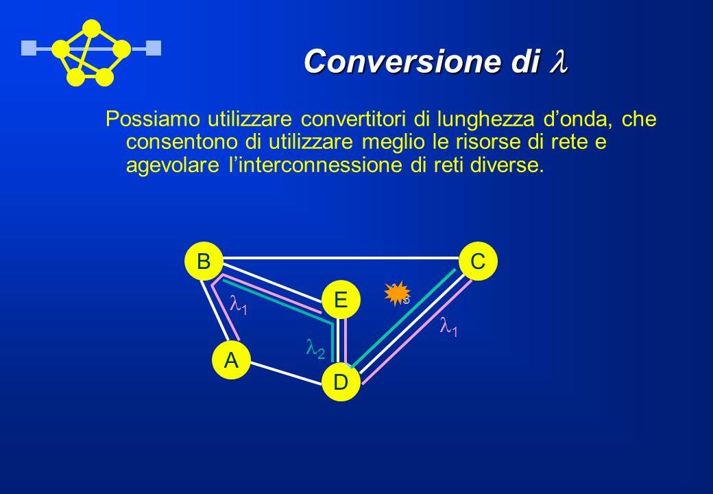 Conversione di Conversione di Possiamo utilizzare convertitori di lunghezza donda, che consentono di utilizzare meglio le risorse di rete e agevolare