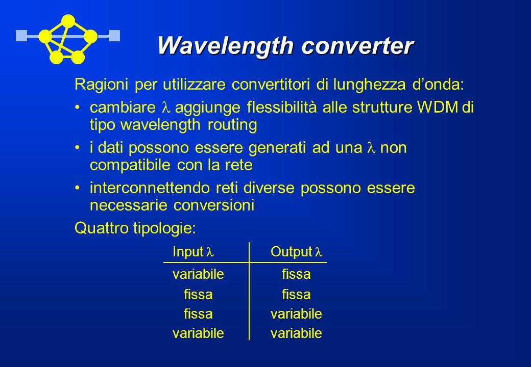Wavelength converter Ragioni per utilizzare convertitori di lunghezza donda: cambiare aggiunge flessibilità alle strutture WDM di tipo wavelength rout
