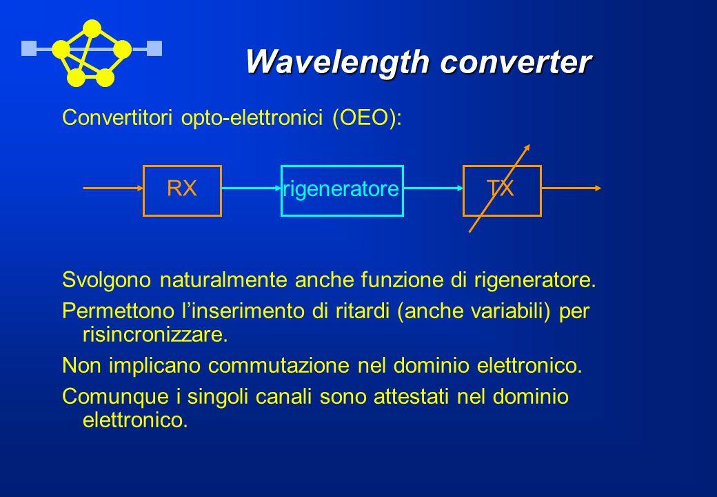 Wavelength converter Convertitori opto-elettronici (OEO): TXRX rigeneratore Svolgono naturalmente anche funzione di rigeneratore. Permettono linserime