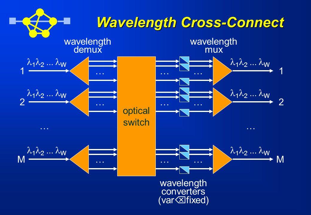 Wavelength Cross-Connect 1 2 M … wavelength demux 1 2 M … wavelength mux 1 2 W optical switch … … … … … … … … … wavelength converters (var fixed)