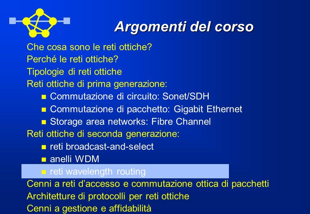 Argomenti del corso Che cosa sono le reti ottiche? Perché le reti ottiche? Tipologie di reti ottiche Reti ottiche di prima generazione: Commutazione d