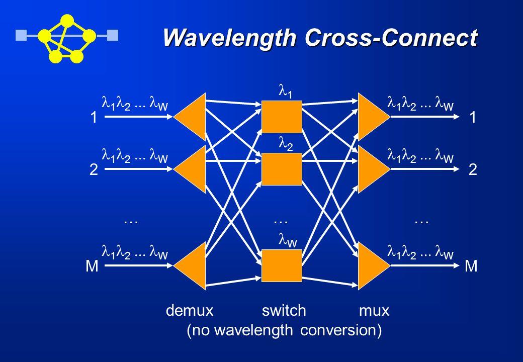 Wavelength Cross-Connect 1 2 M … demuxswitch (no wavelength conversion) … 1 2 M … mux 1 2 W 1 2 W