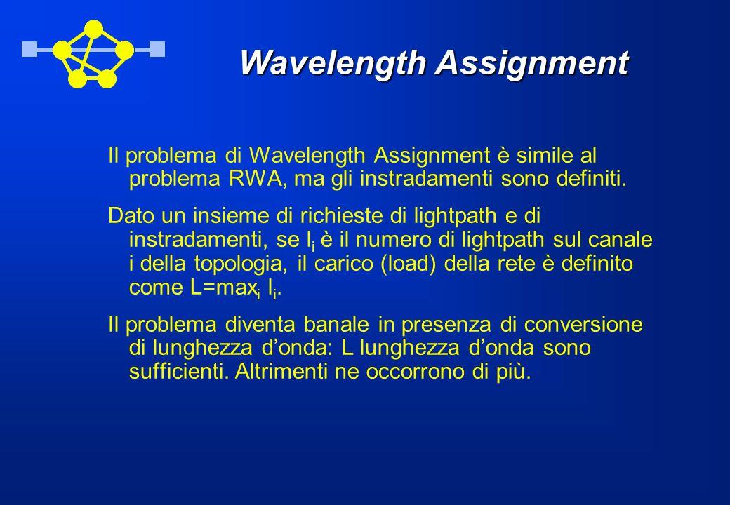 Wavelength Assignment Il problema di Wavelength Assignment è simile al problema RWA, ma gli instradamenti sono definiti. Dato un insieme di richieste