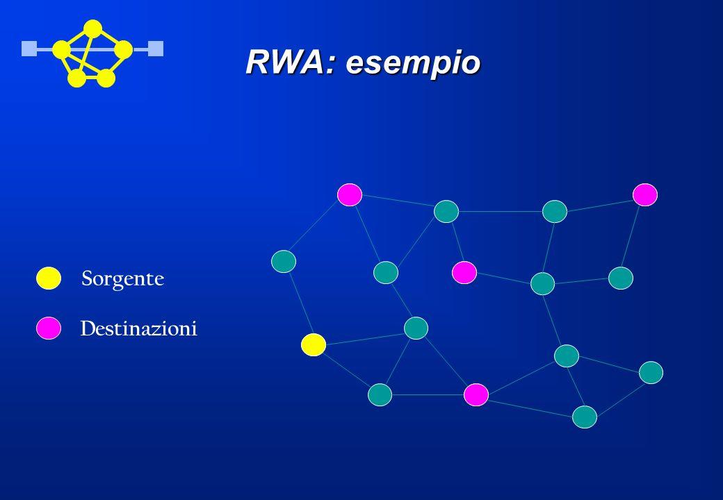 RWA: esempio Sorgente Destinazioni