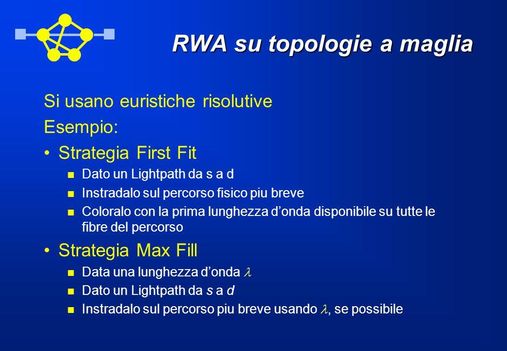 RWA su topologie a maglia Si usano euristiche risolutive Esempio: Strategia First Fit Dato un Lightpath da s a d Instradalo sul percorso fisico piu br