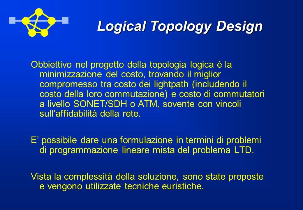 Logical Topology Design Obbiettivo nel progetto della topologia logica è la minimizzazione del costo, trovando il miglior compromesso tra costo dei li