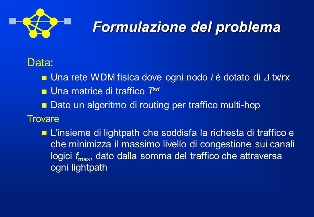 Formulazione del problema Data: Una rete WDM fisica dove ogni nodo i è dotato di tx/rx Una matrice di traffico T sd Dato un algoritmo di routing per t