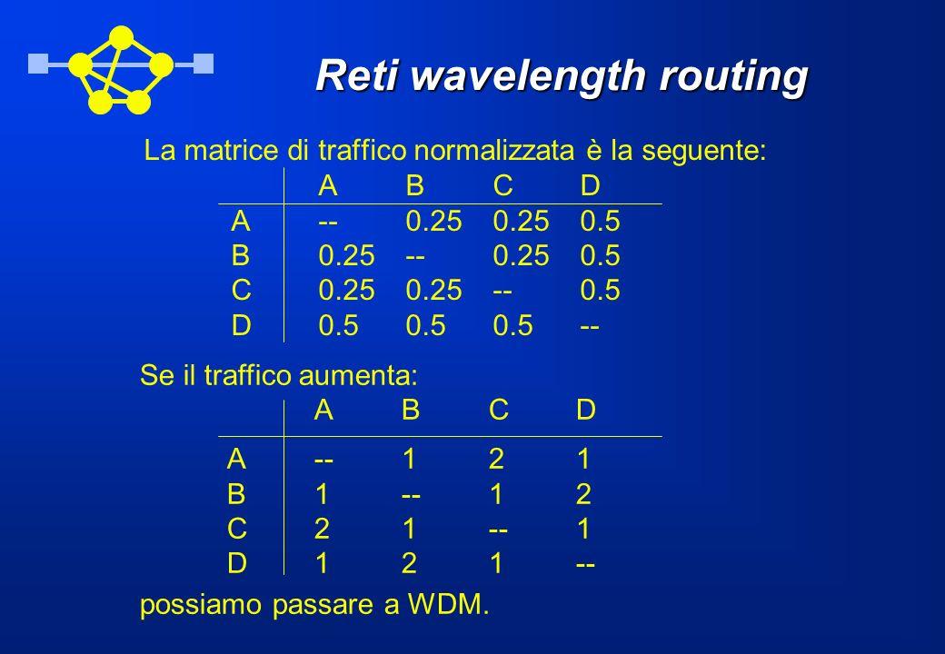Se il traffico aumenta: ABCD A--121 B1--12 C21--1 D121-- possiamo passare a WDM. Reti wavelength routing La matrice di traffico normalizzata è la segu