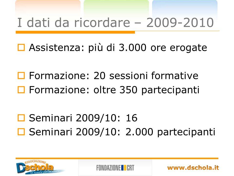 I dati da ricordare – 2009-2010 Assistenza: più di 3.000 ore erogate Formazione: 20 sessioni formative Formazione: oltre 350 partecipanti Seminari 2009/10: 16 Seminari 2009/10: 2.000 partecipanti