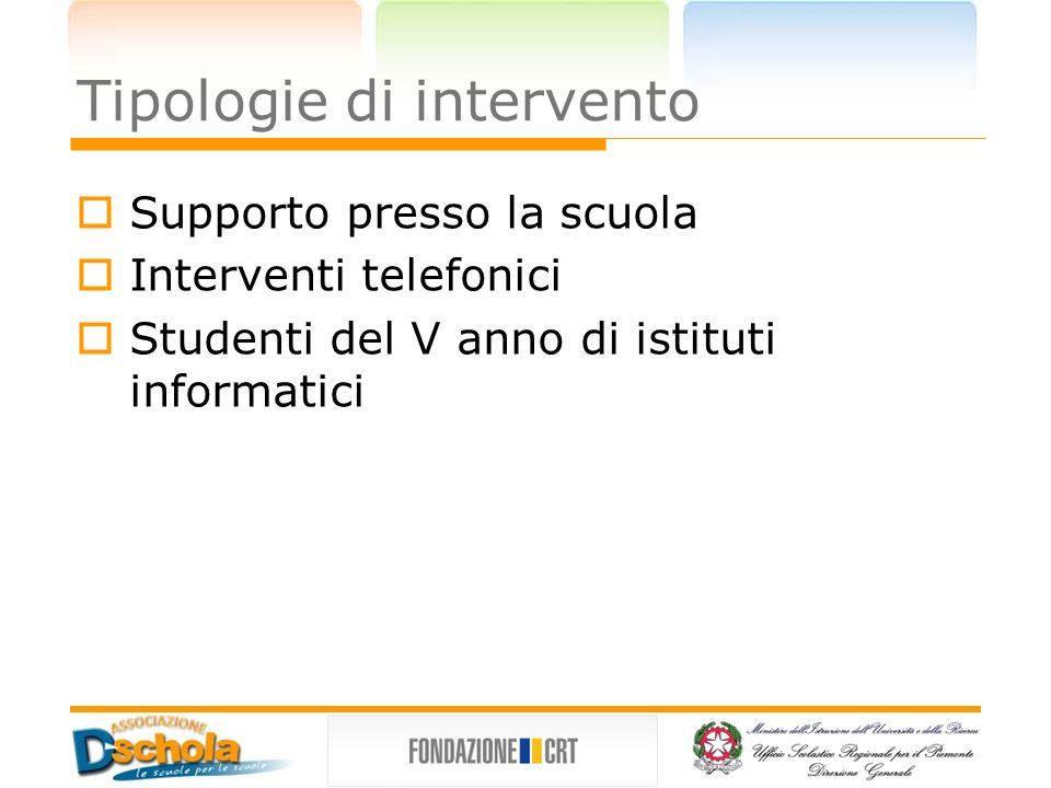 Tipologie di intervento Supporto presso la scuola Interventi telefonici Studenti del V anno di istituti informatici