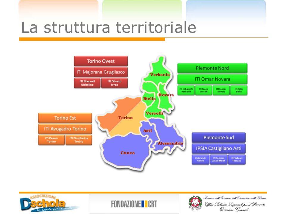 La struttura territoriale