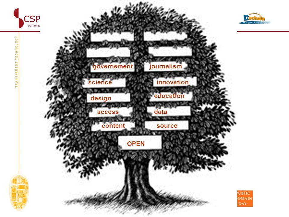 Open in Piemonte Open source – la legge 9 del 2009 Open data – la legge 24 del 2011 Bando su contenuti didattici su open source