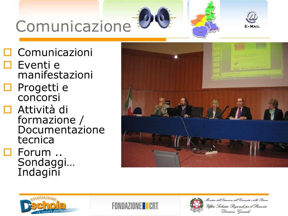 Comunicazioni Eventi e manifestazioni Progetti e concorsi Attività di formazione / Documentazione tecnica Forum.. Sondaggi… Indagini Comunicazione