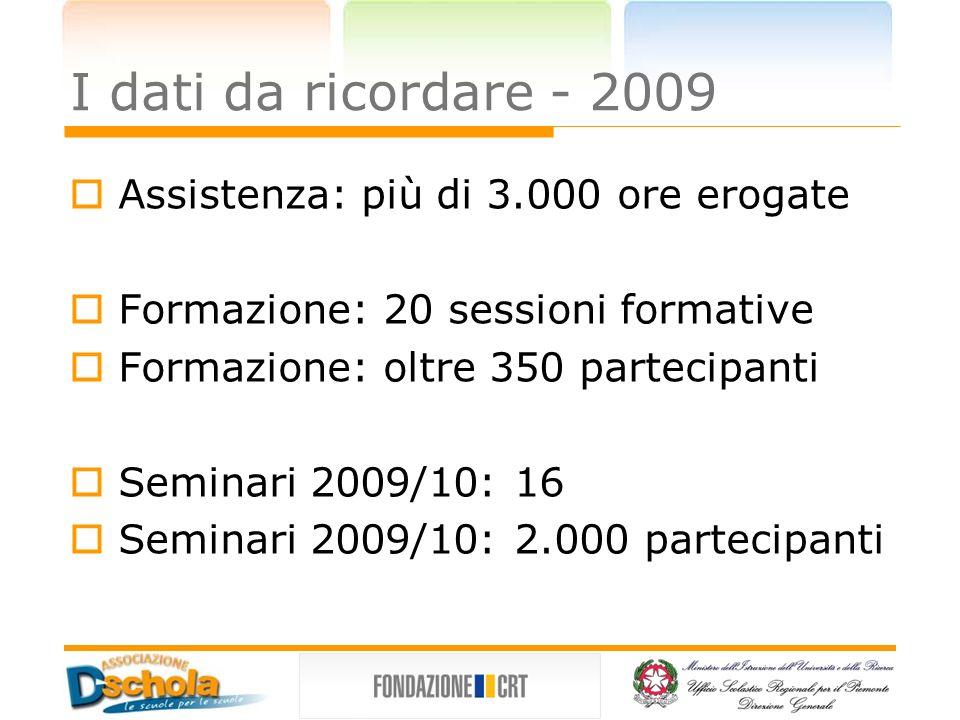 I dati da ricordare - 2009 Assistenza: più di 3.000 ore erogate Formazione: 20 sessioni formative Formazione: oltre 350 partecipanti Seminari 2009/10:
