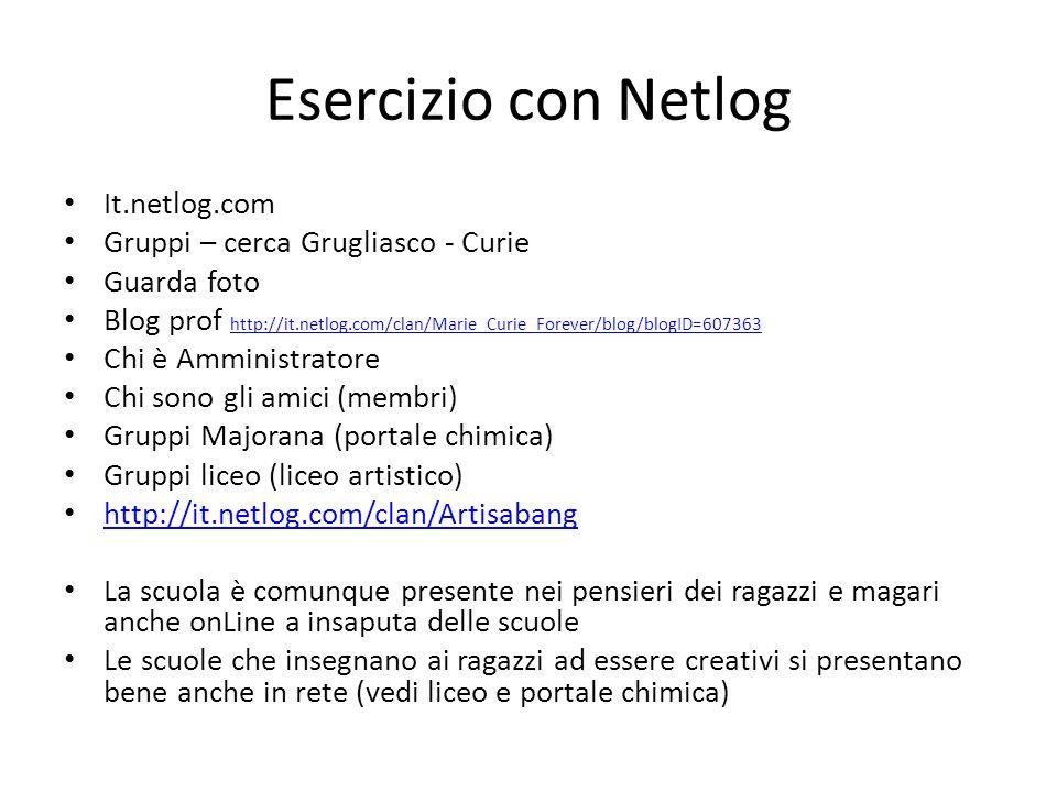 Esercizio con Netlog It.netlog.com Gruppi – cerca Grugliasco - Curie Guarda foto Blog prof http://it.netlog.com/clan/Marie_Curie_Forever/blog/blogID=607363 http://it.netlog.com/clan/Marie_Curie_Forever/blog/blogID=607363 Chi è Amministratore Chi sono gli amici (membri) Gruppi Majorana (portale chimica) Gruppi liceo (liceo artistico) http://it.netlog.com/clan/Artisabang La scuola è comunque presente nei pensieri dei ragazzi e magari anche onLine a insaputa delle scuole Le scuole che insegnano ai ragazzi ad essere creativi si presentano bene anche in rete (vedi liceo e portale chimica)