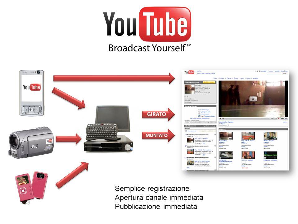 GIRATO MONTATO Semplice registrazione Apertura canale immediata Pubblicazione immediata