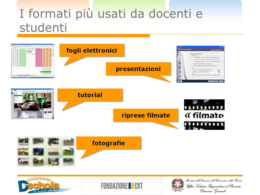 I formati più usati da docenti e studenti fogli elettronici tutorial fotografie presentazioni riprese filmate