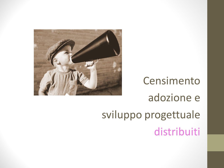 Censimento adozione e sviluppo progettuale distribuiti