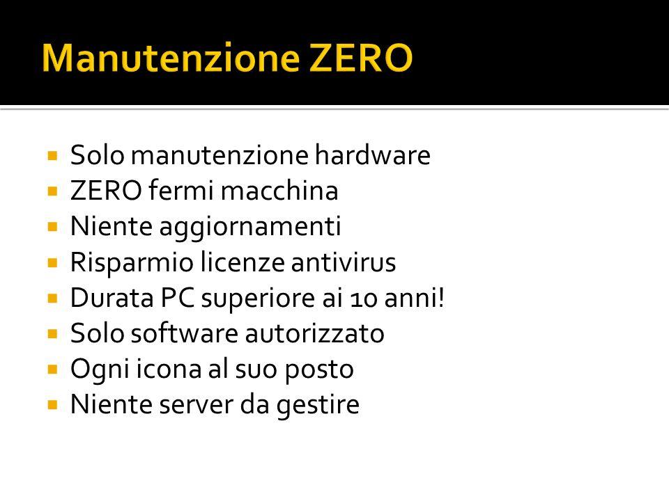Solo manutenzione hardware ZERO fermi macchina Niente aggiornamenti Risparmio licenze antivirus Durata PC superiore ai 10 anni! Solo software autorizz