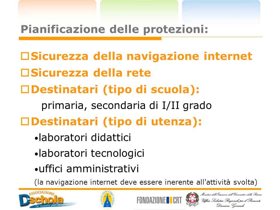 Pianificazione delle protezioni: Sicurezza della navigazione internet Sicurezza della rete Destinatari (tipo di scuola): primaria, secondaria di I/II