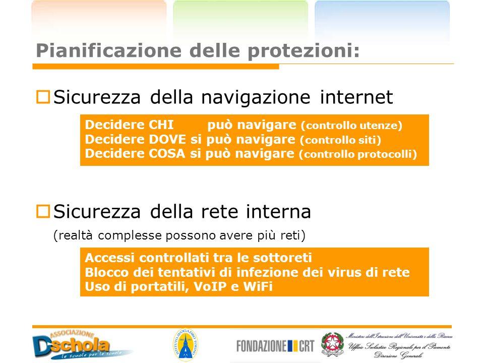 Pianificazione delle protezioni: Sicurezza della navigazione internet Sicurezza della rete interna (realtà complesse possono avere più reti) Accessi c