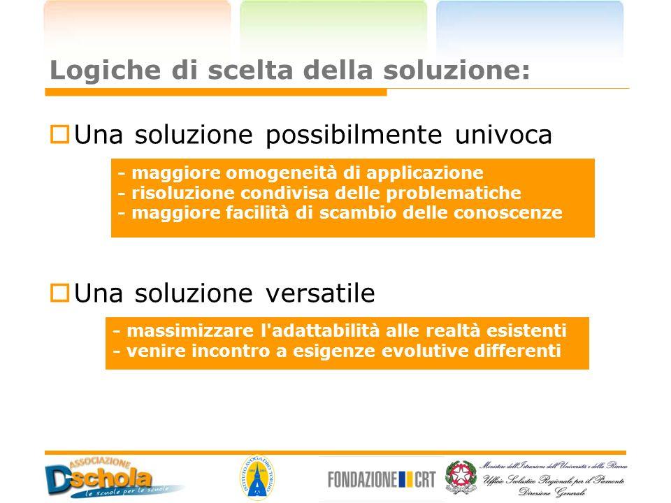 Logiche di scelta della soluzione: Una soluzione possibilmente univoca Una soluzione versatile - maggiore omogeneità di applicazione - risoluzione con