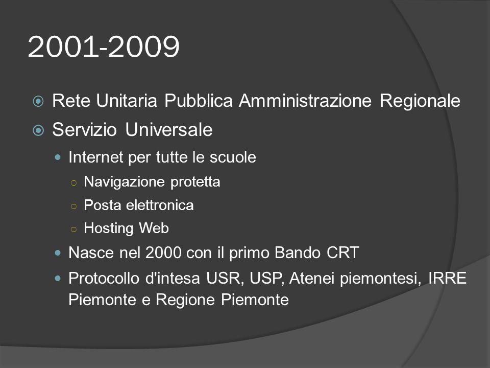 2001-2009 Rete Unitaria Pubblica Amministrazione Regionale Servizio Universale Internet per tutte le scuole Navigazione protetta Posta elettronica Hosting Web Nasce nel 2000 con il primo Bando CRT Protocollo d intesa USR, USP, Atenei piemontesi, IRRE Piemonte e Regione Piemonte