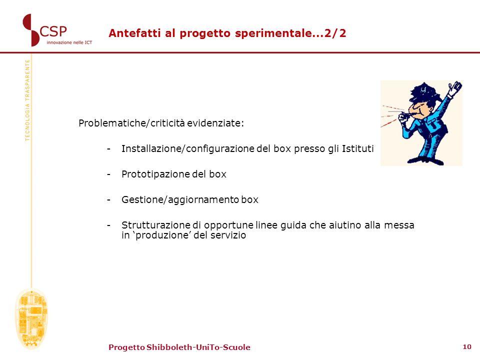 Progetto Shibboleth-UniTo-Scuole 10 Problematiche/criticità evidenziate: -Installazione/configurazione del box presso gli Istituti -Prototipazione del