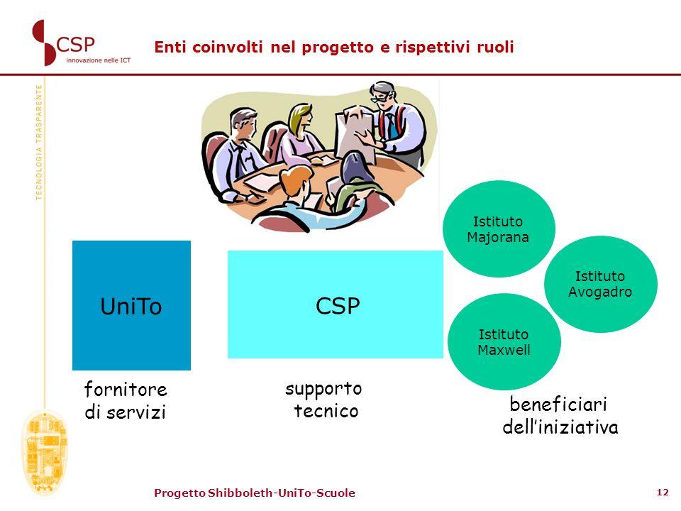 Progetto Shibboleth-UniTo-Scuole 12 Enti coinvolti nel progetto e rispettivi ruoli Istituto Majorana Istituto Maxwell Istituto Avogadro CSP beneficiar