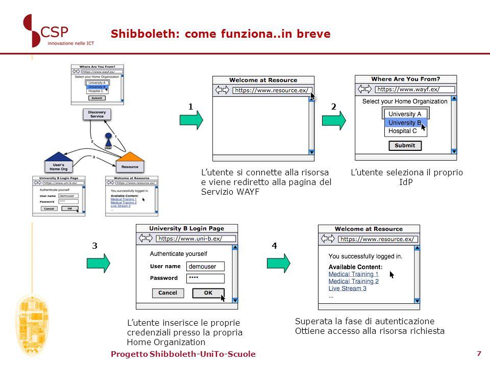Progetto Shibboleth-UniTo-Scuole 7 Shibboleth: come funziona..in breve Lutente si connette alla risorsa e viene rediretto alla pagina del Servizio WAY