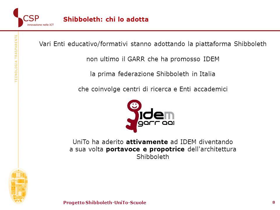 Progetto Shibboleth-UniTo-Scuole 8 Shibboleth: chi lo adotta Vari Enti educativo/formativi stanno adottando la piattaforma Shibboleth non ultimo il GA