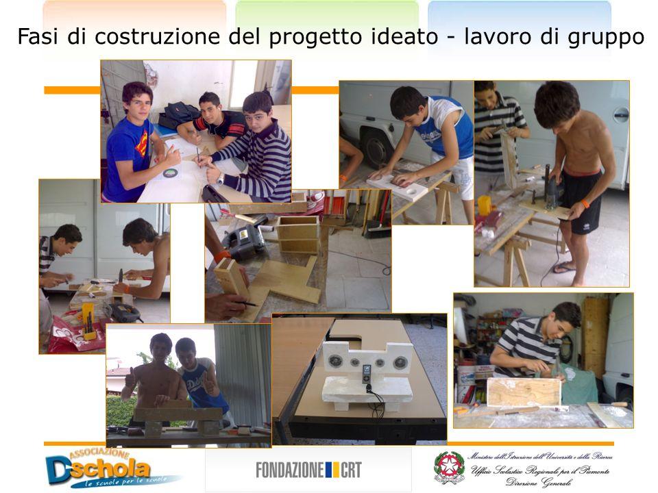Fasi di costruzione del progetto ideato - lavoro di gruppo
